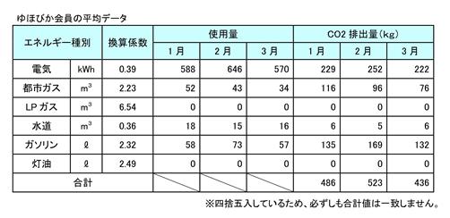 20110808_yuhobika_001.jpg