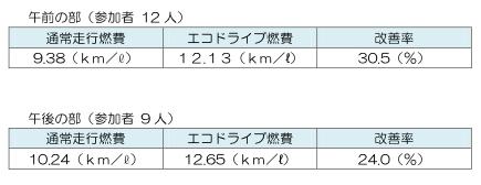 20111205_img_004.jpg
