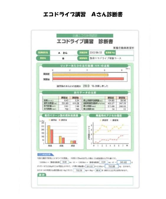 20120922_ecodrive_04_s4.jpg