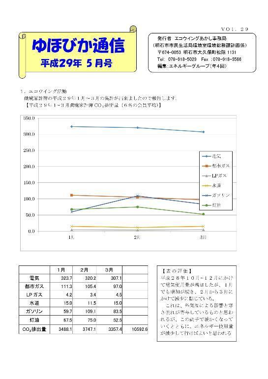 ゆほびか通信_vol.29-001-resize.jpg